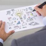The mind, heart and soul of entrepreneurship